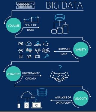 Schema_Big_Data.jpg